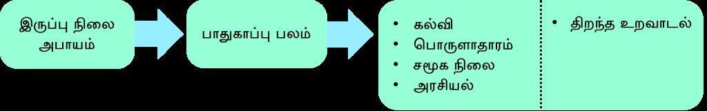 oml-5-explanation